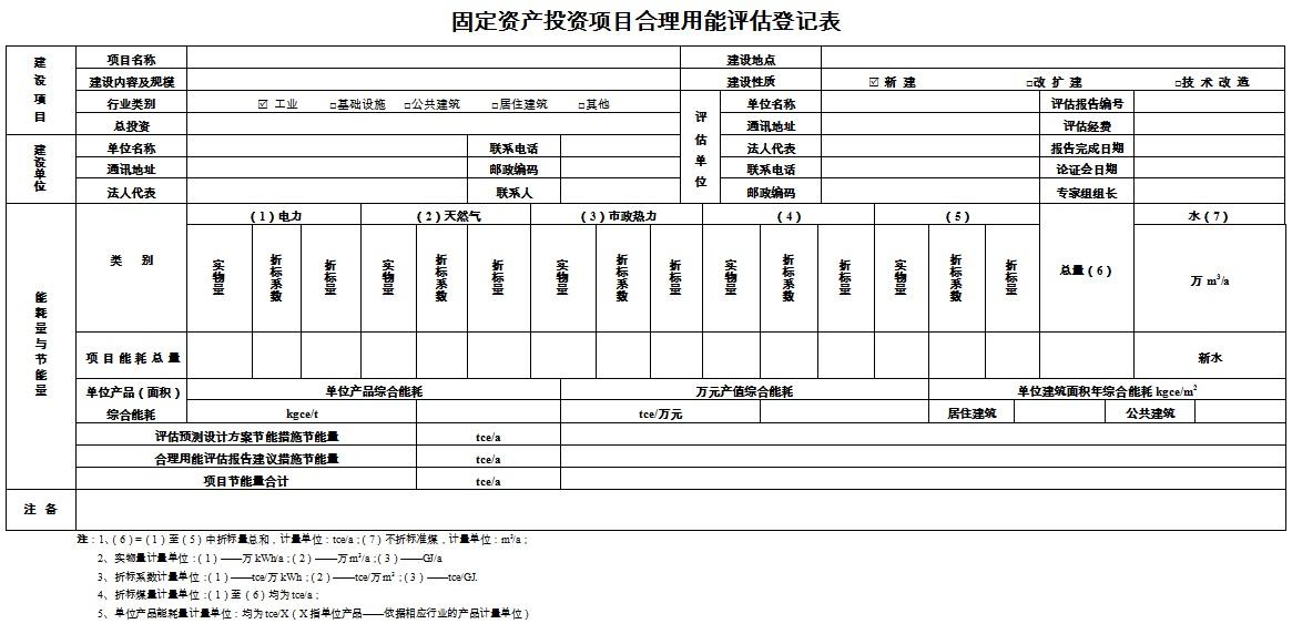 绵件项目合理用能评估登记表