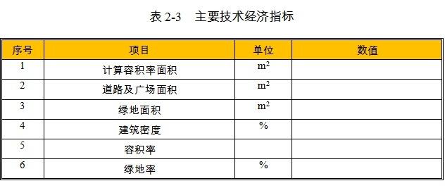 绵件项目主要技术经济指标